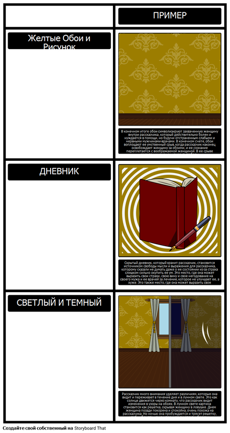 """Темы, символы и мотивы в """"желтой стене бумаги"""""""
