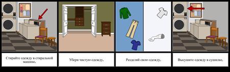 Первый ... Последний Пример - Стирка Одежды