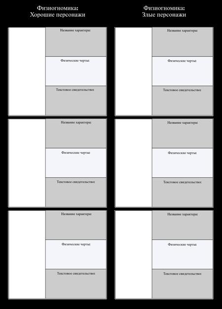 Шаблон Сравнительной Диаграммы Физиогномики
