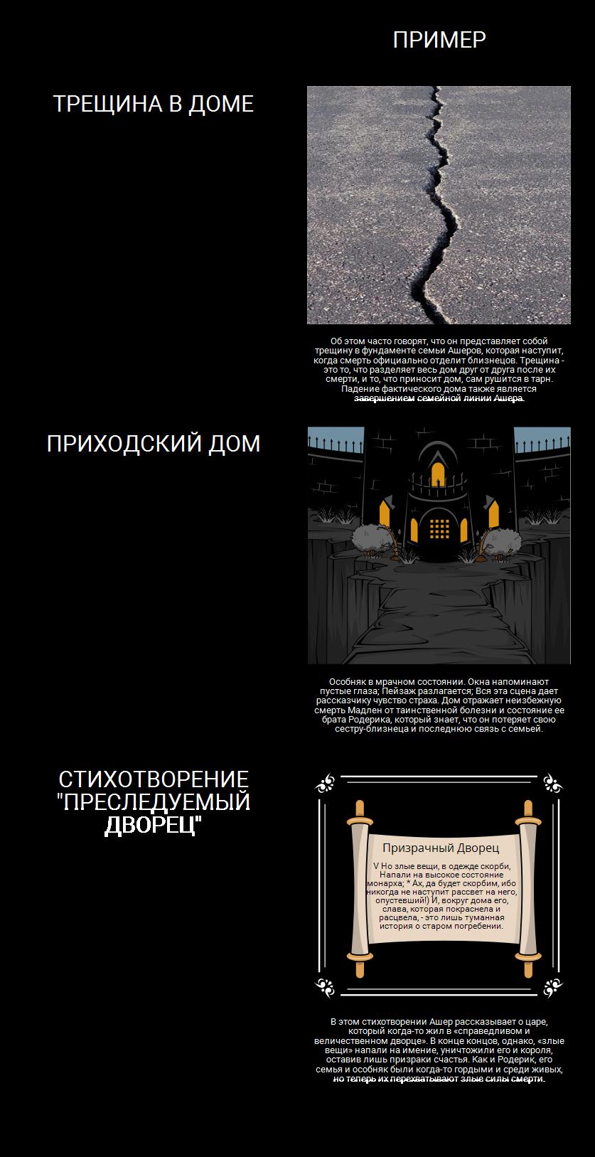 Падение Дома Ашеров Тем, Мотивов и Символов