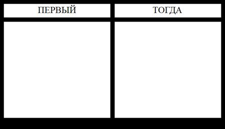 Сначала Печатный Шаблон для Печатной Платы
