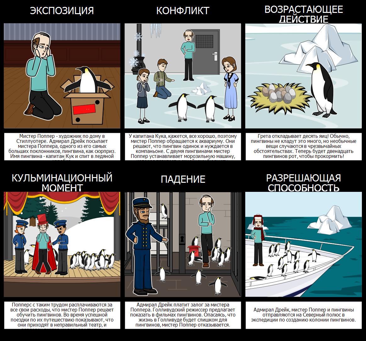 Пингвины Мистера Поппера - Земля Диаграмма