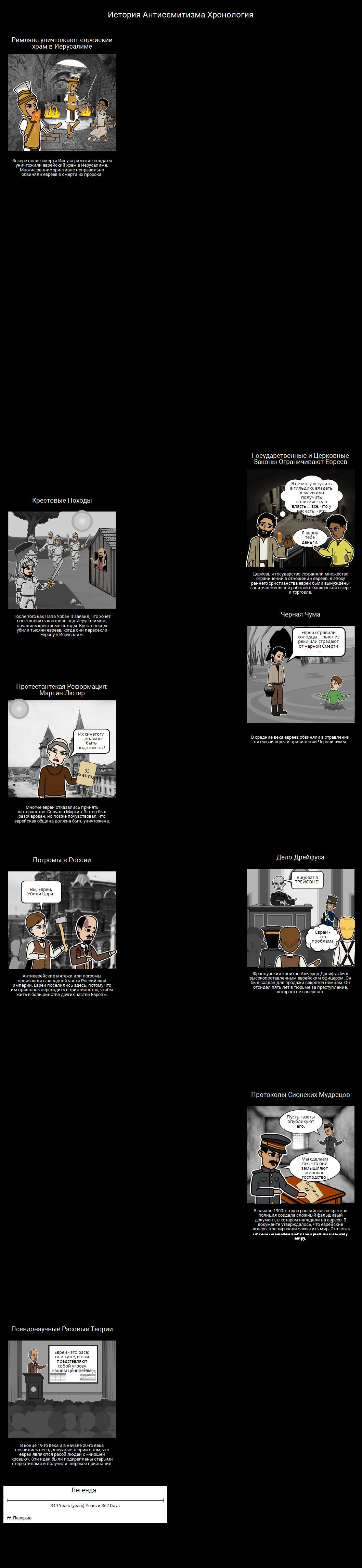 История Холокоста - История Антисемитизма