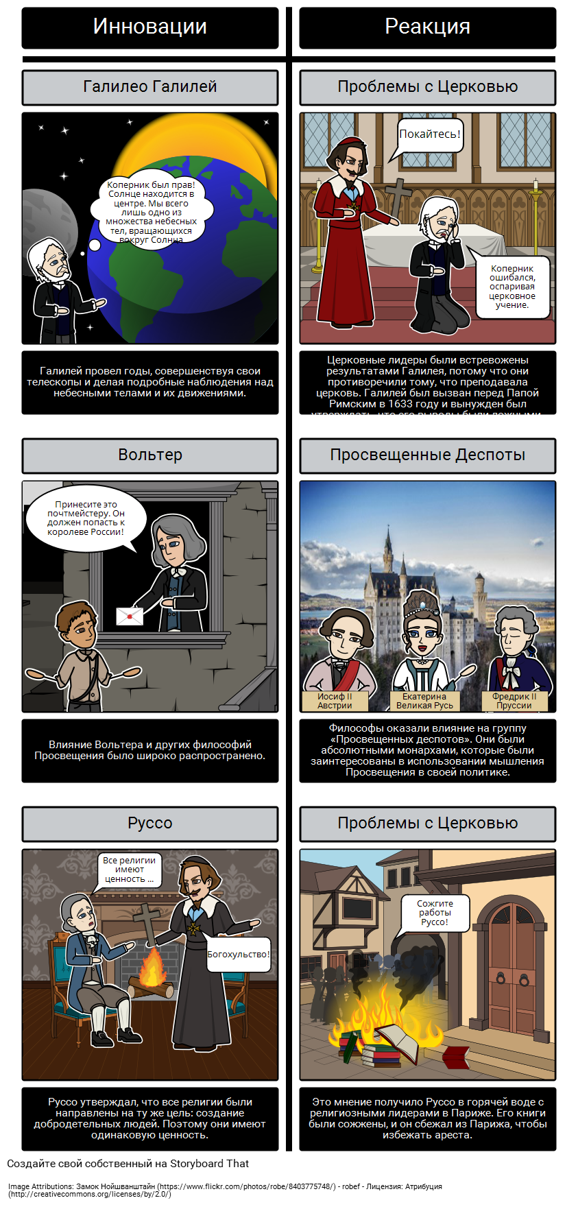 Научная Революция и Просвещение: Реакции