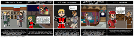 Пять Закон Структура - Ромео и Джульетта