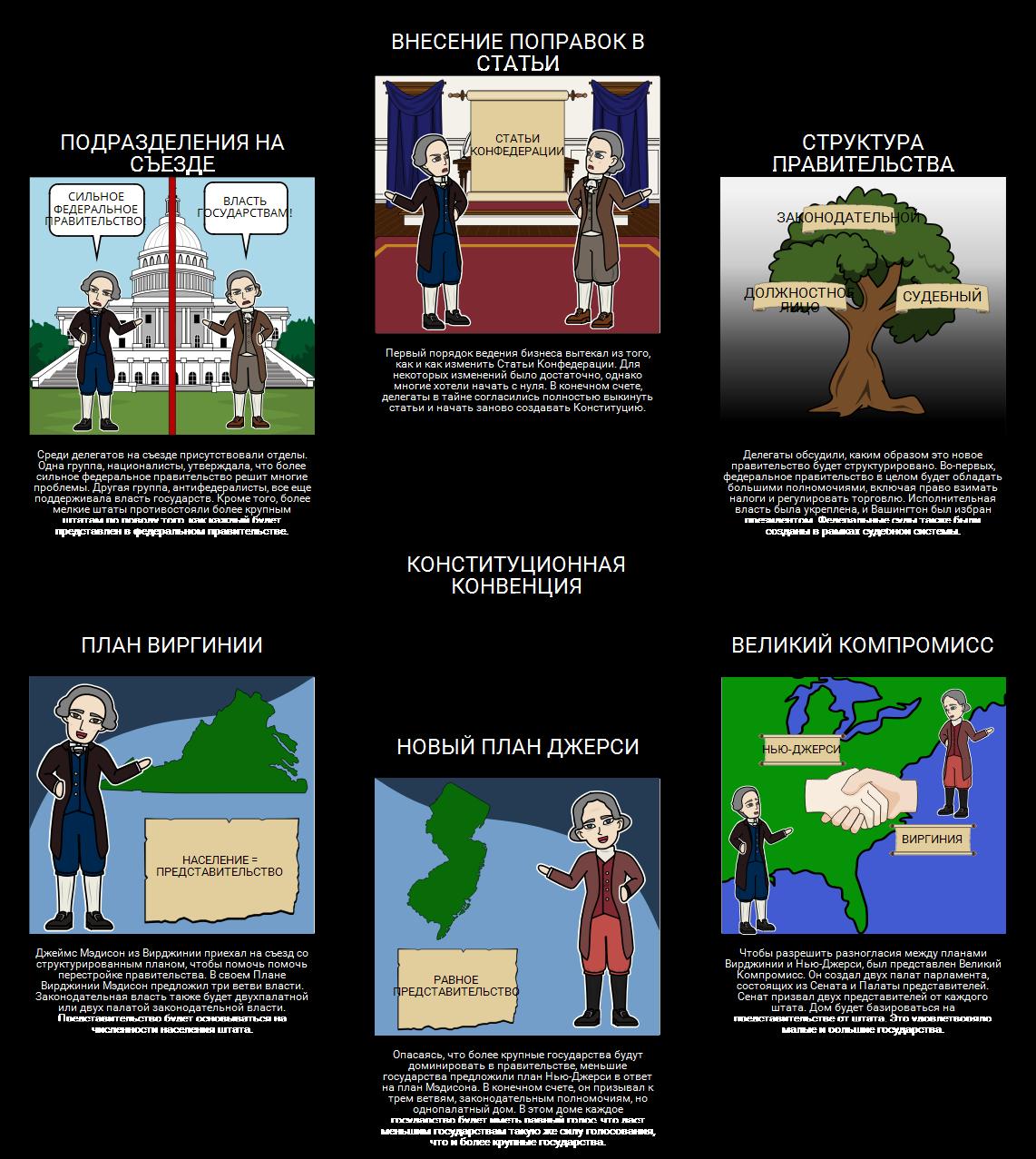 Федерализм - Конституционный Конвенция
