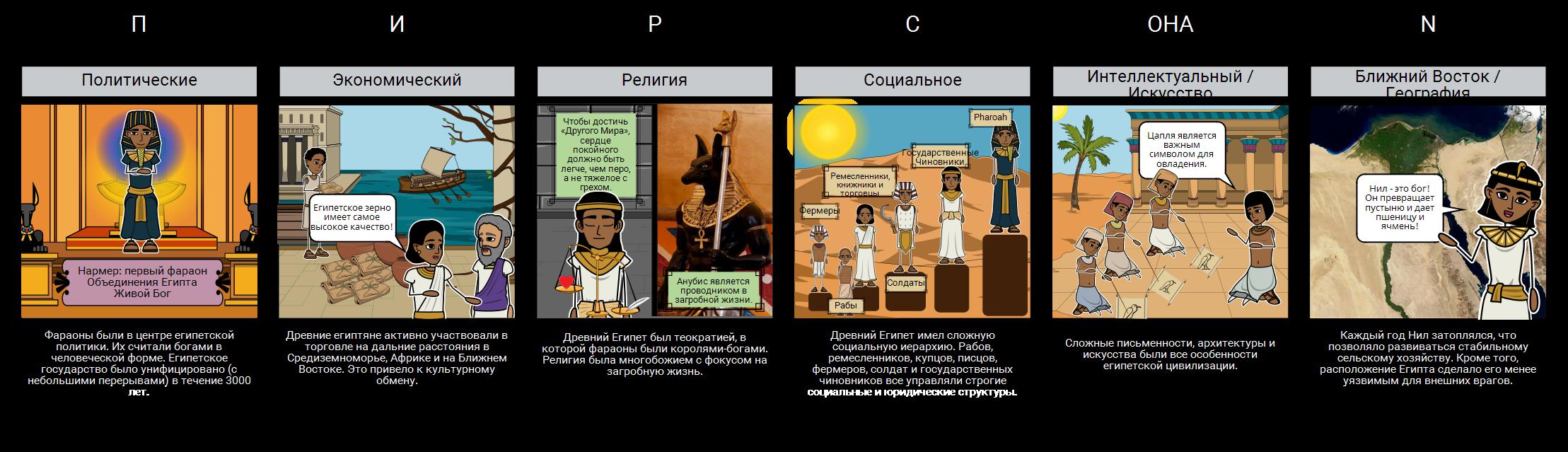 Введение в Древнем Египте - ПЕРСИДСКИЙ