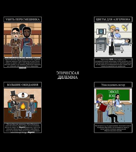 Примеры Этических Дилемм в Литературе