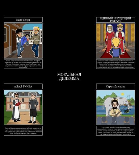 Примеры Моральных Дилемм в Литературе