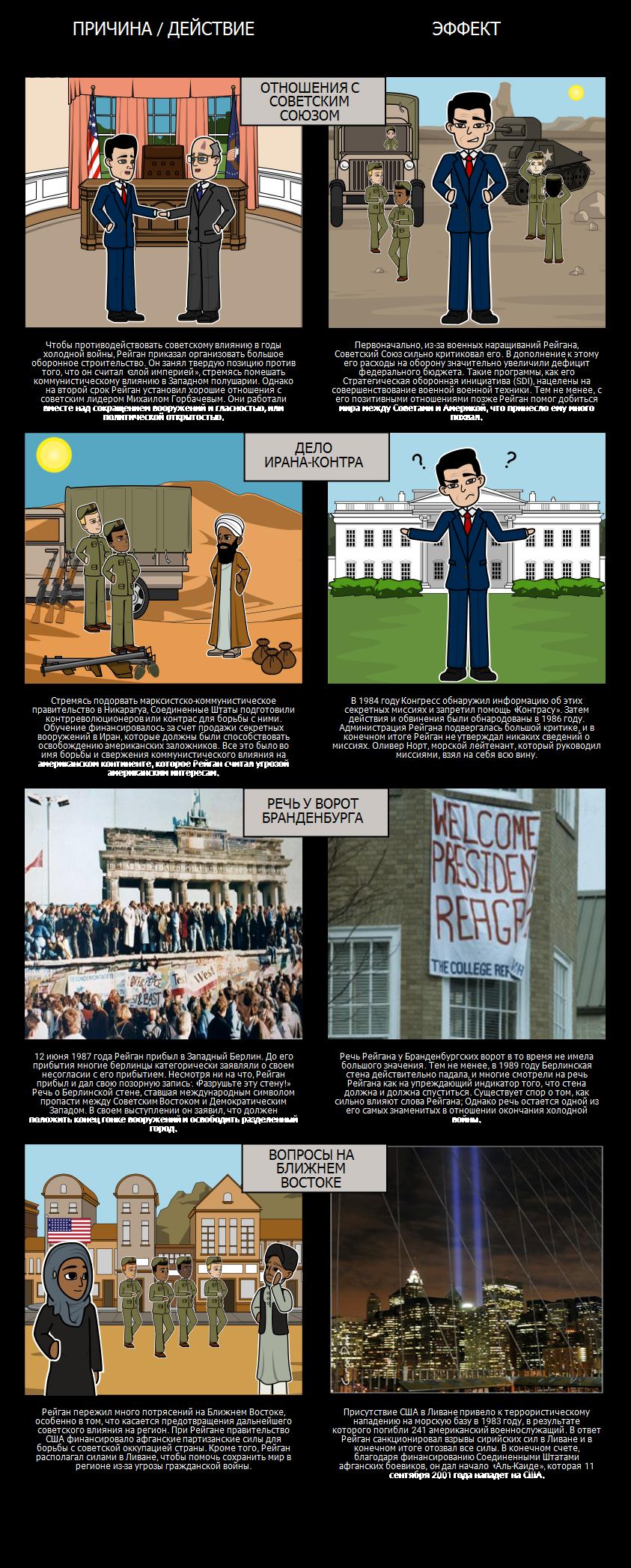Рейган Президентство - Холодная Война