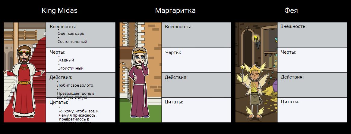"""Король Мидас """"Золотое Прикосновение Character Map"""