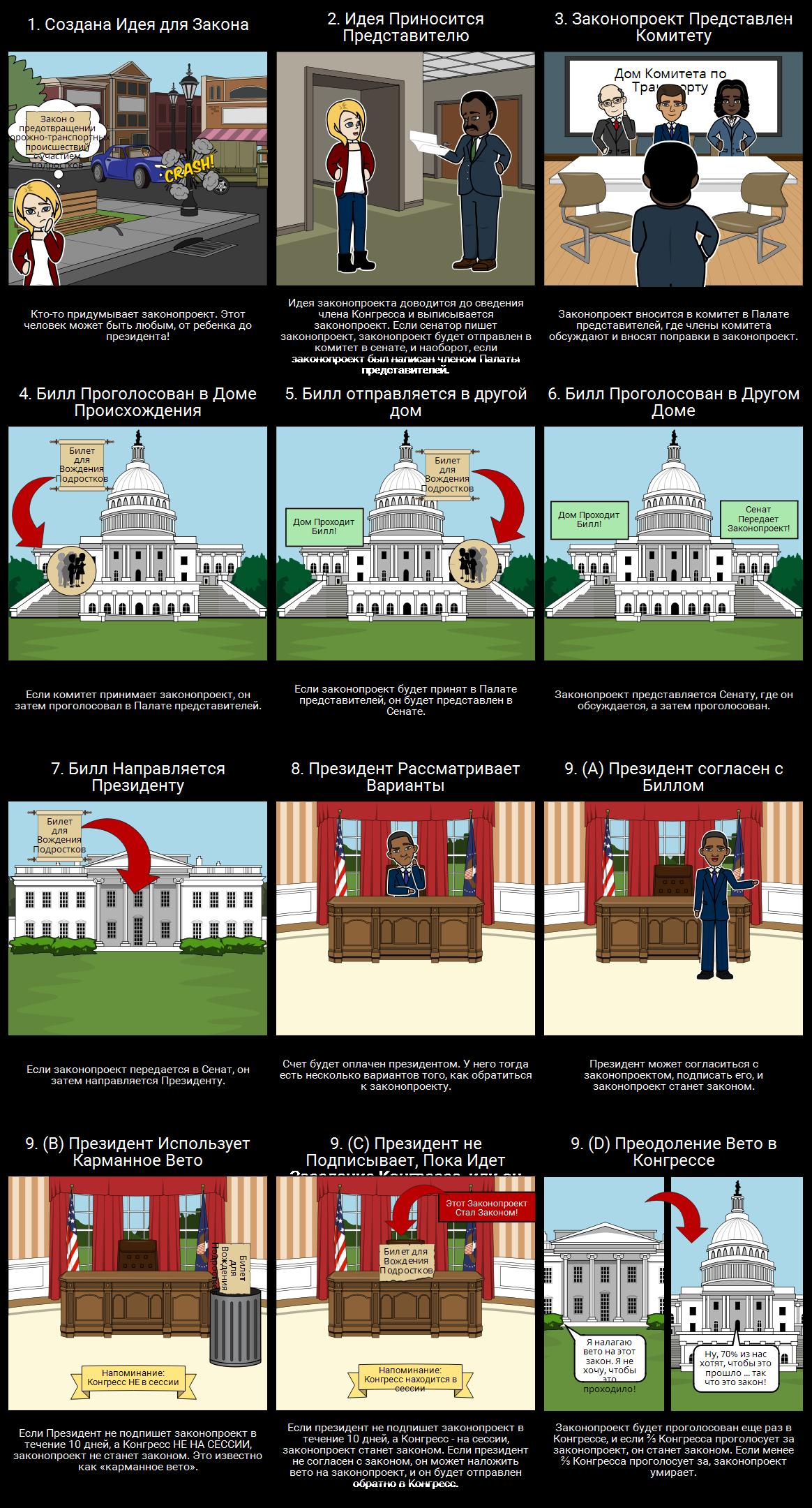 Как Законопроект Становится Законом