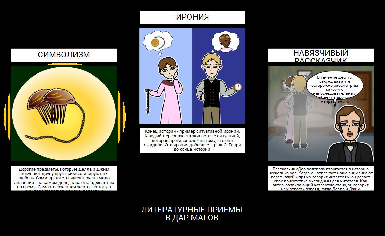 Дар Волхвов Литературных Приемов