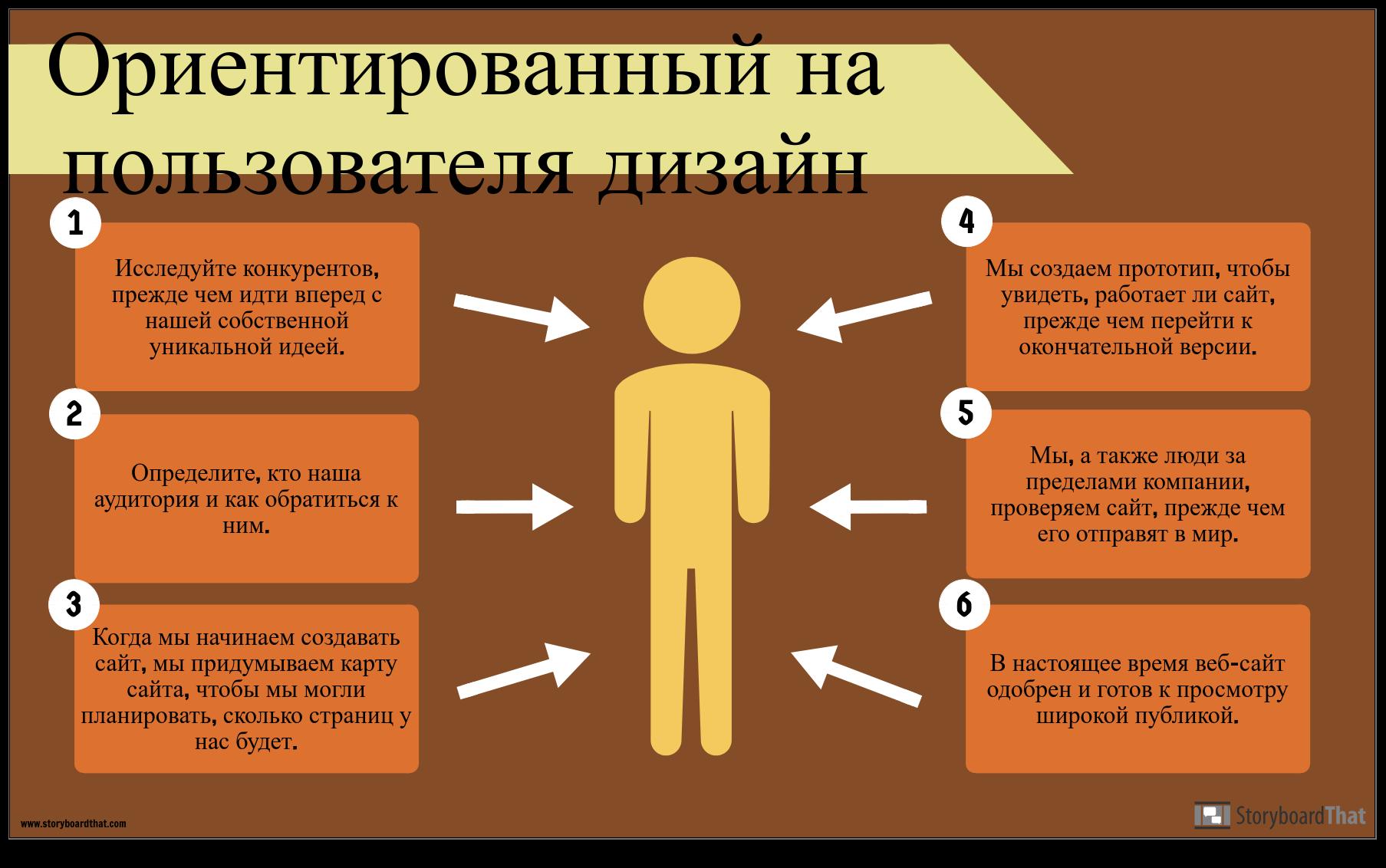 Пример Пользовательского Дизайна