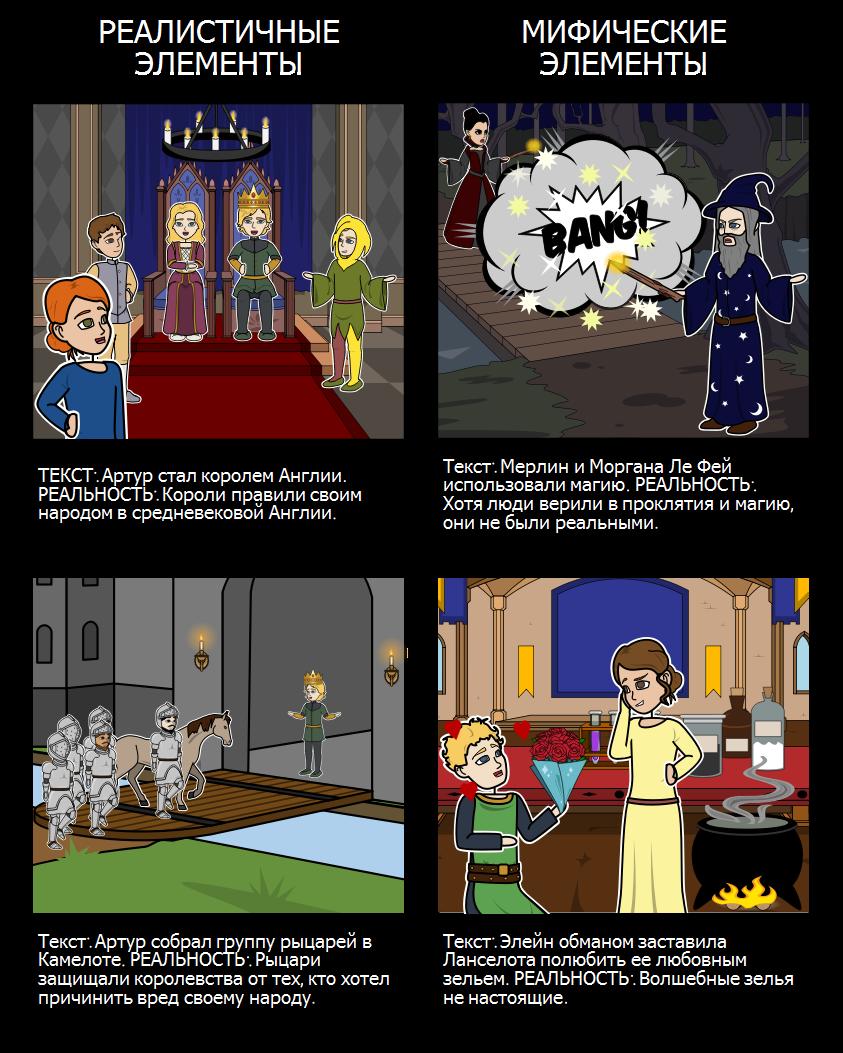 Король Артур - Факт или Вымысел?