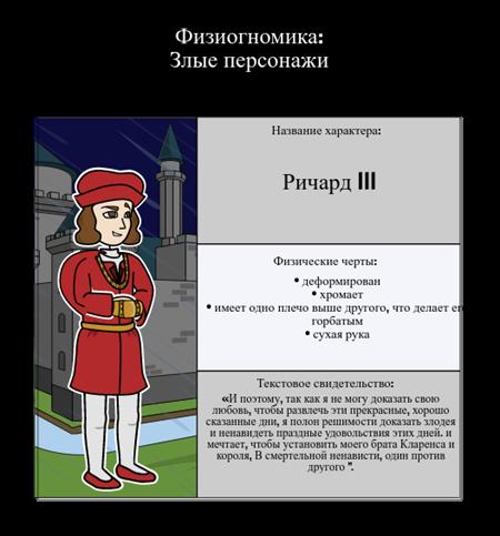 Физиогномика в Трагедии Ричарда III: Ричард III