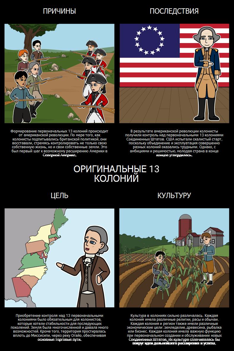 Территориальная Экспансия США - The Original 13 Колонии
