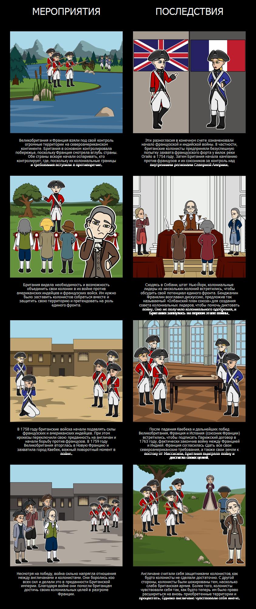 Французская и индийская война, 1754-63
