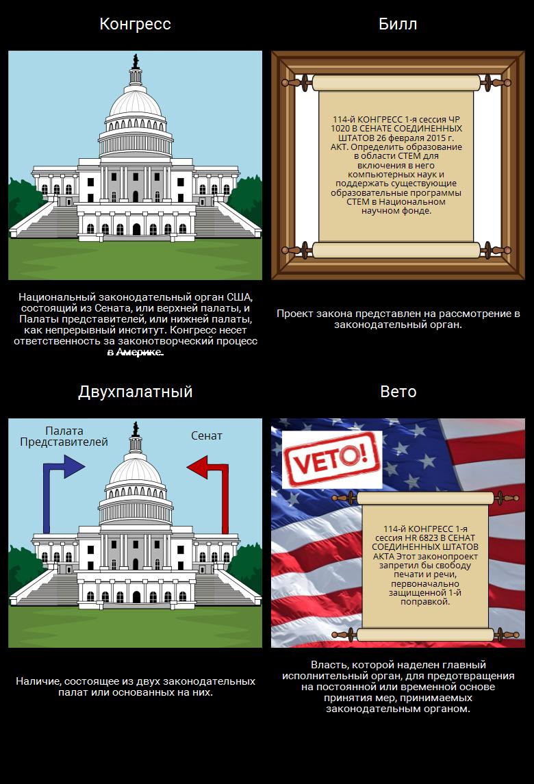 Законодательная Власть Словарь