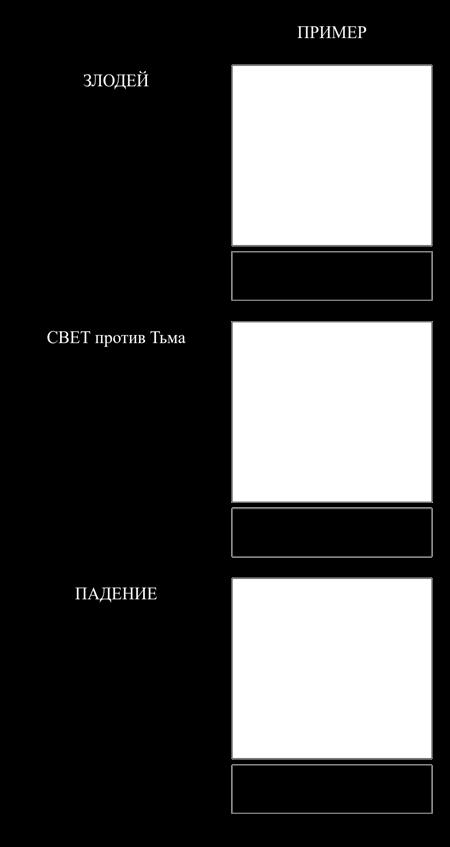 Анализ Литературных Архетипов