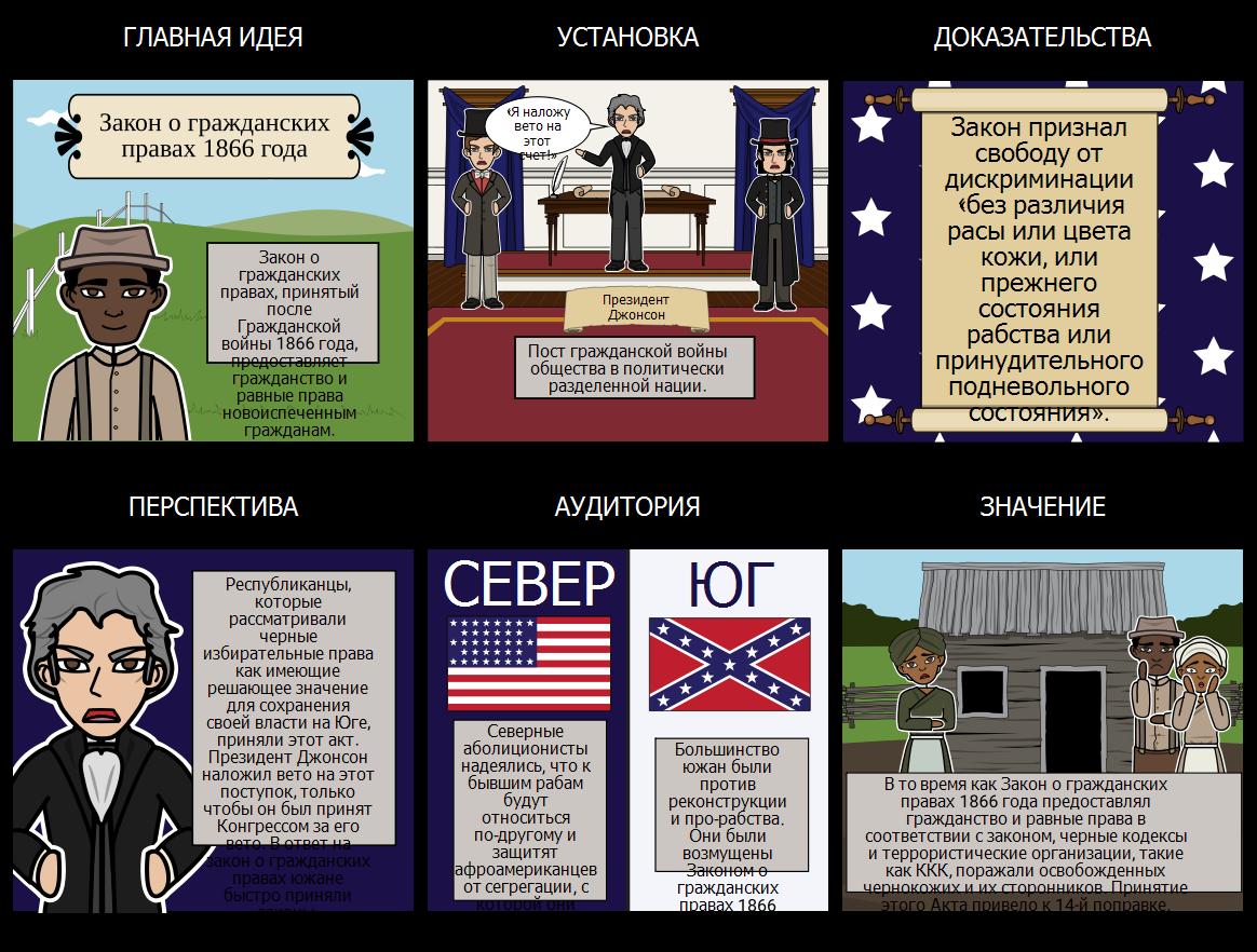 Закон о гражданских правах 1866 г.