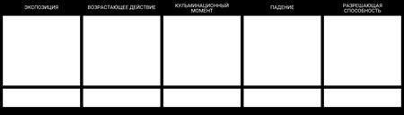 Участок Диаграмма Шаблон - 5 Ячеек
