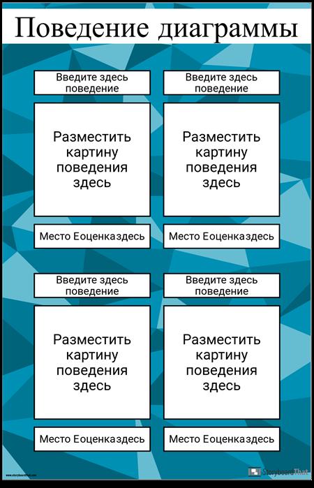 Поведение Диаграмма Плакат