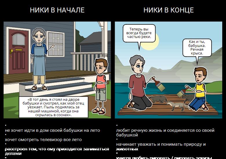 Плот - Сравнить / Контраст