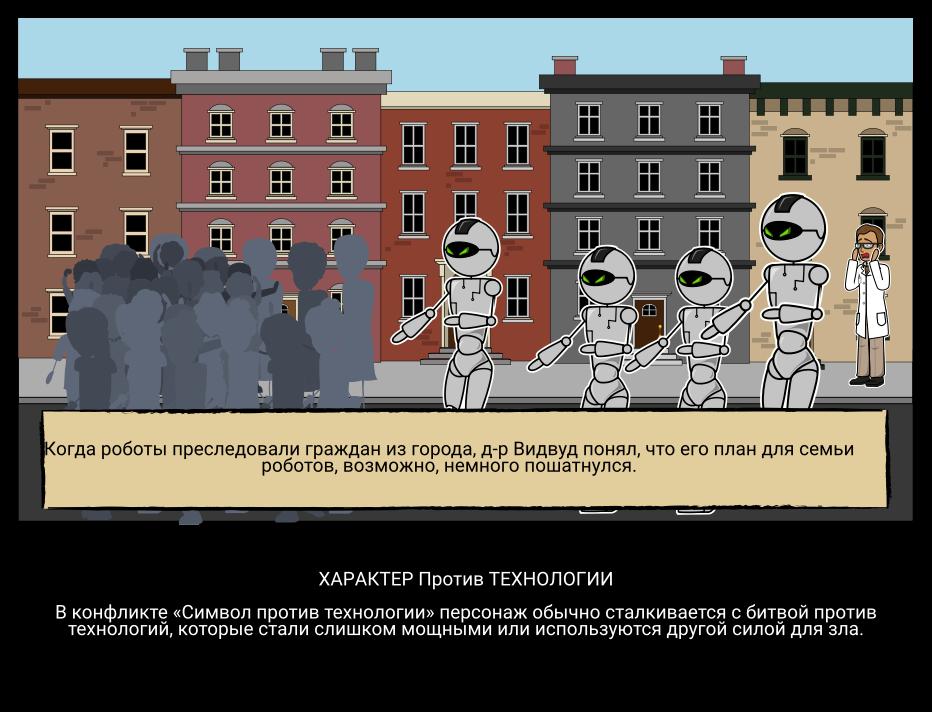 Персонаж Против Технологии