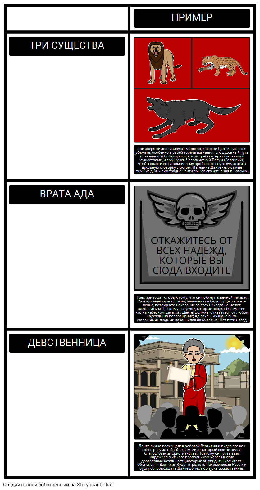 Ад Данте - Символы и Темы