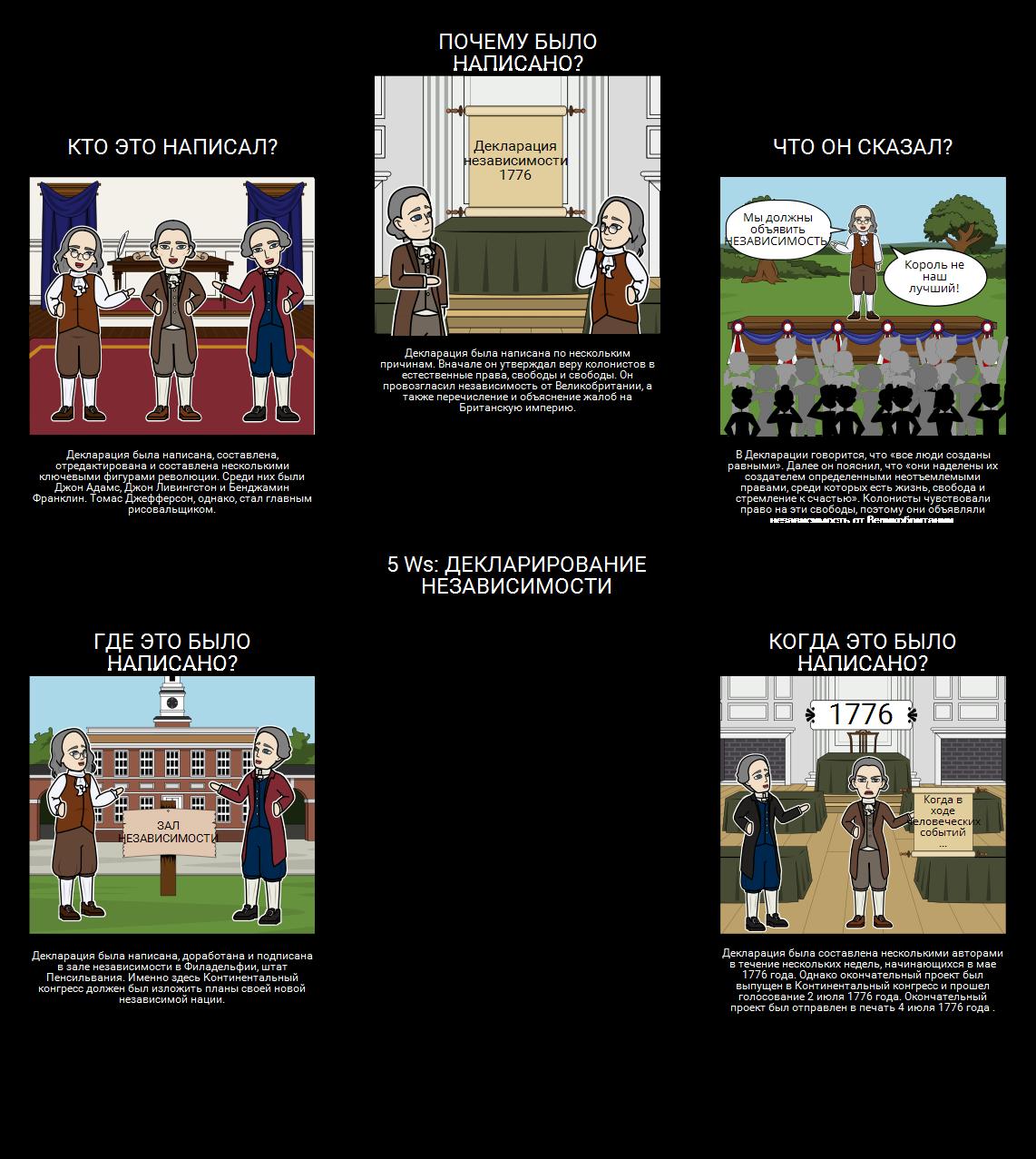 Декларация Независимости 5 Ws