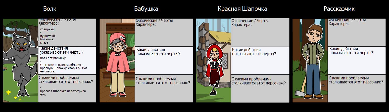 Красная Шапочка и Волк - Character Map