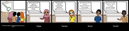 Обсуждение Раскадровка - MS - Специализированные Ячейки
