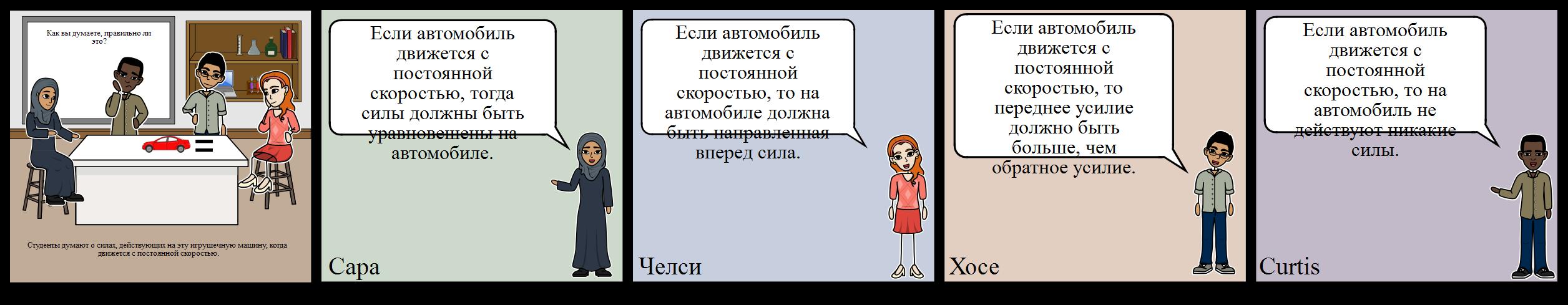 Обсуждение Раскадровка - MS - Силы