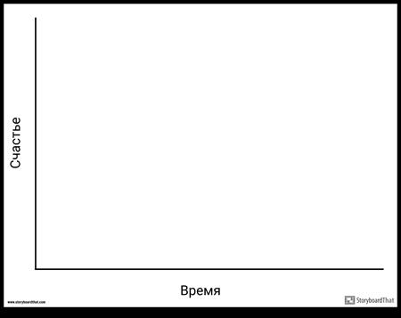 Шаблон Времени / Счастья