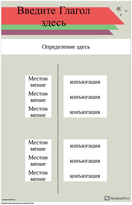 Плакат Спряжения Глагола