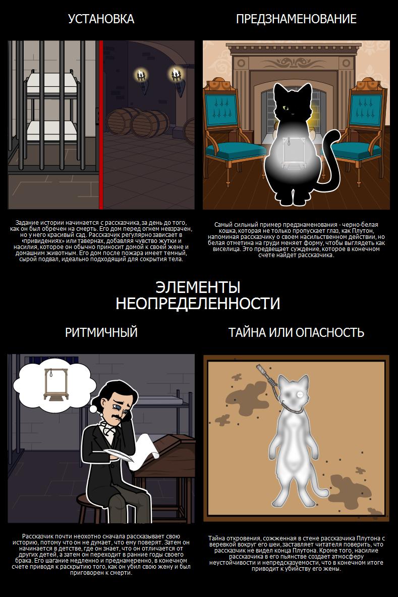 Элементы Приостановке в Black Cat