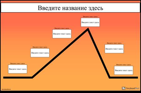 Постер Диаграмма Постер