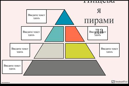 Пищевая Пирамида Плакат