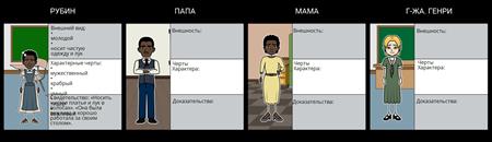 История Руби Бриджес - Character Map