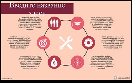 Процесс Проектирования Info-1