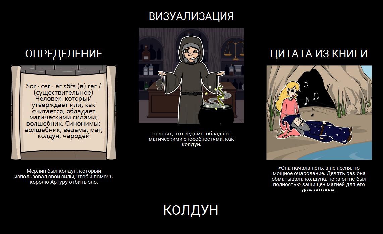 Король Артур - Словарь