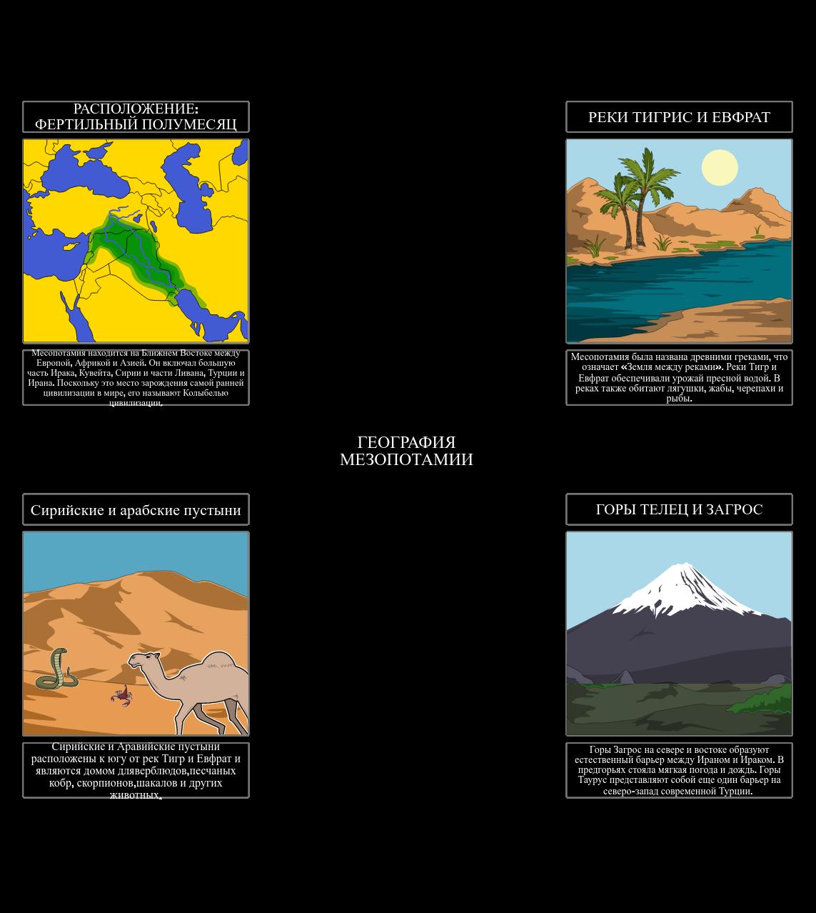 География Месопотамии