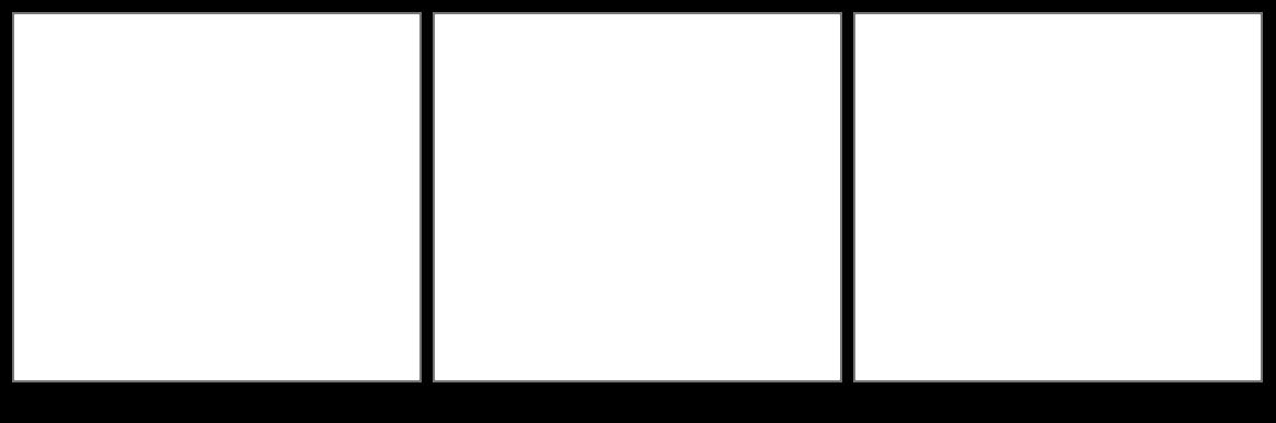 Пустой Раскадровка - 3 Ячейки