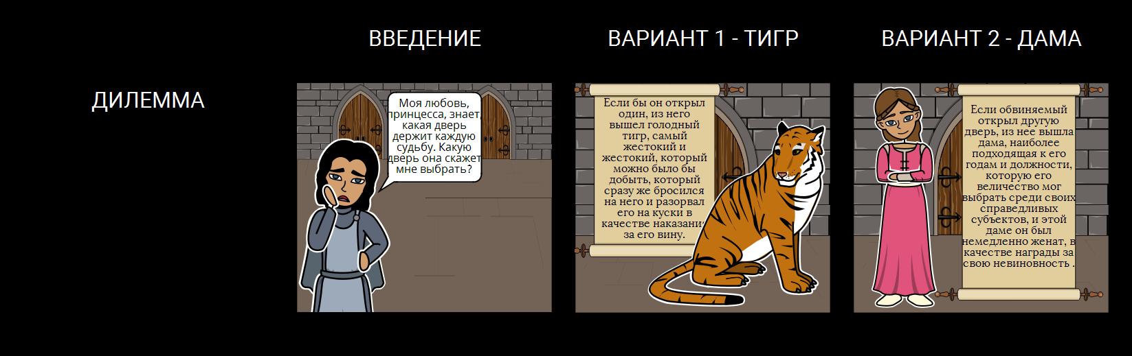 Леди или Тигр Дилемма