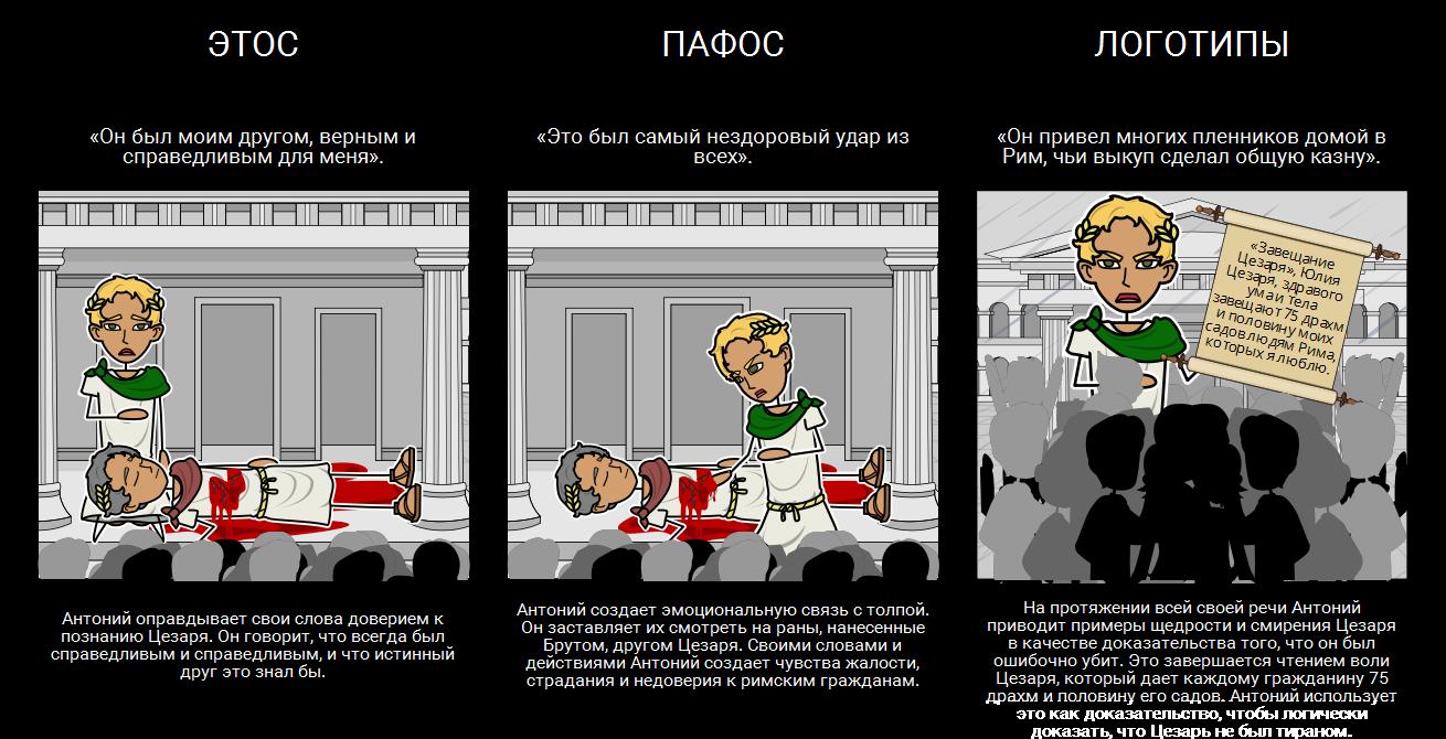Трагедия Юлий Цезарь Ethos, Пафоса, и Логотипы