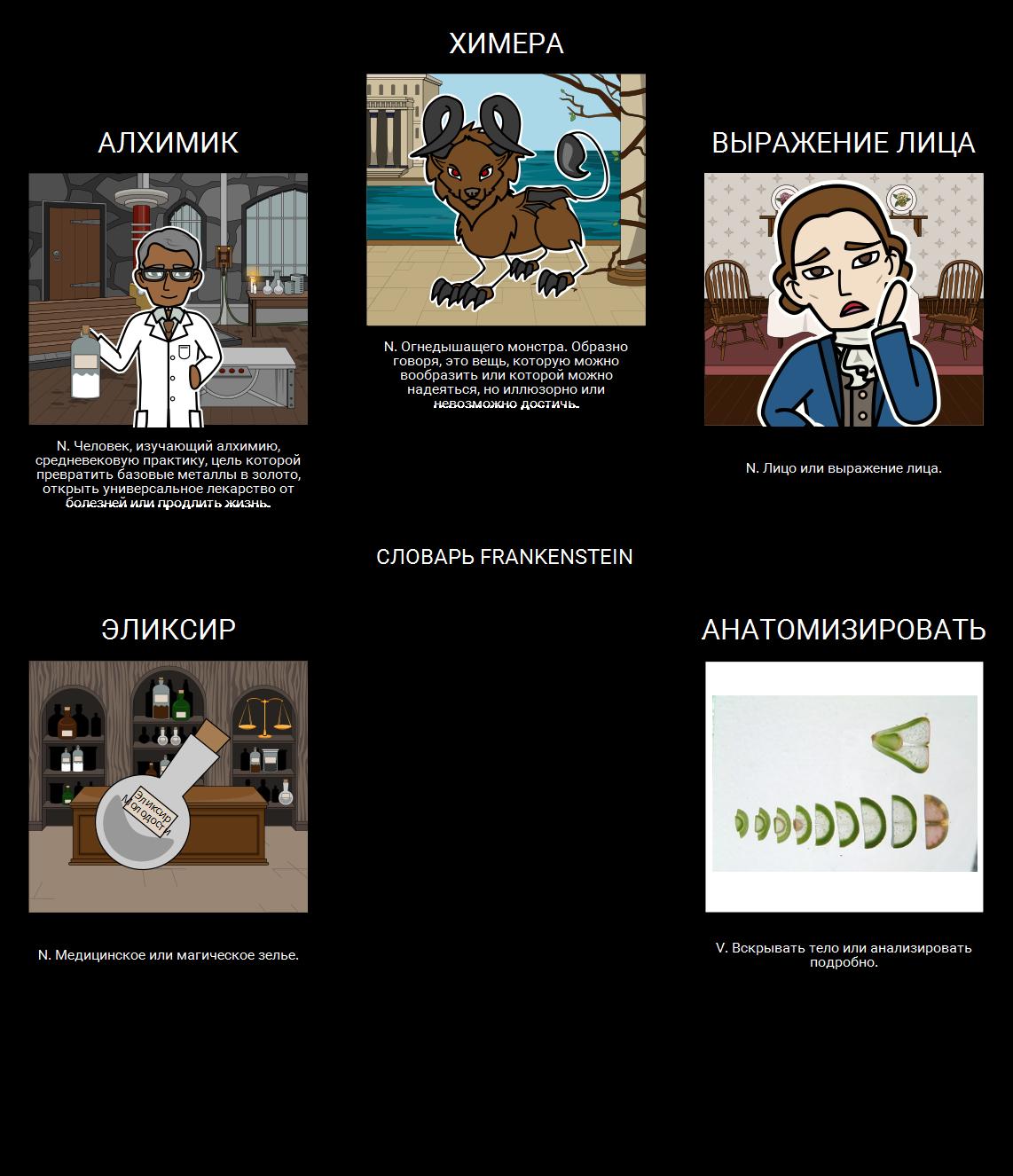 Франкенштейн Словарь
