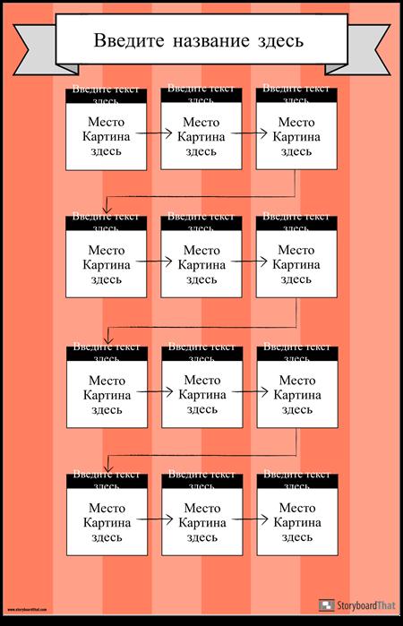 Блок-схема Плаката