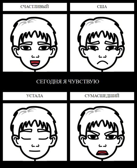 Диаграмма эмоций 1