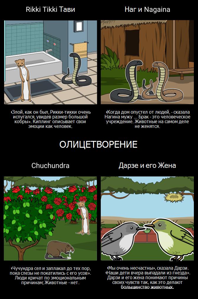 Рикки-Тикки-Тави Personifikeshn